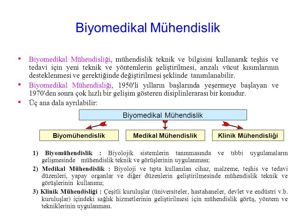 Biyomedikal Mühendislik