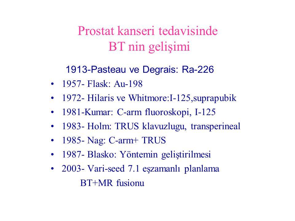 Prostat kanseri tedavisinde BT nin gelişimi