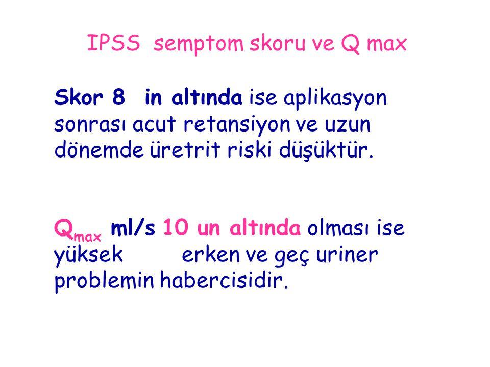 IPSS semptom skoru ve Q max