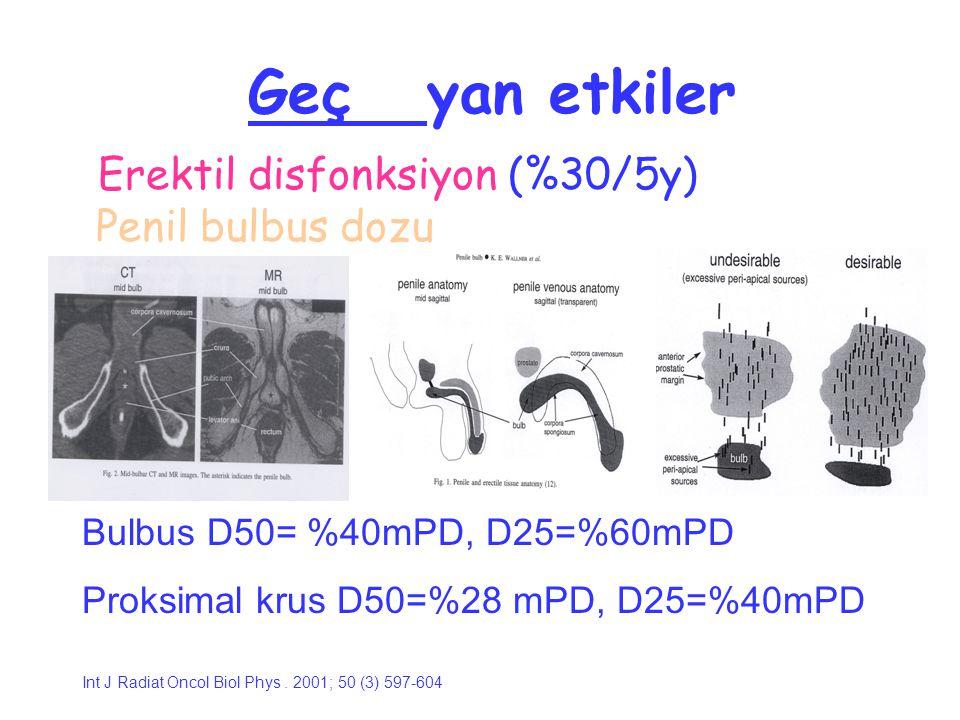 Geç yan etkiler Erektil disfonksiyon (%30/5y) Penil bulbus dozu