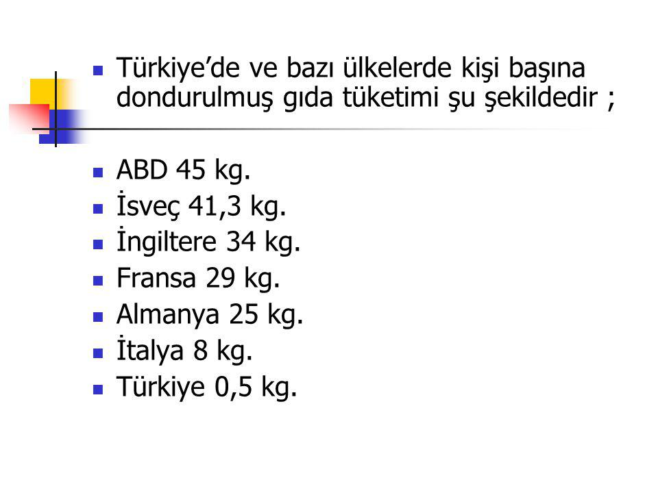 Türkiye'de ve bazı ülkelerde kişi başına dondurulmuş gıda tüketimi şu şekildedir ;