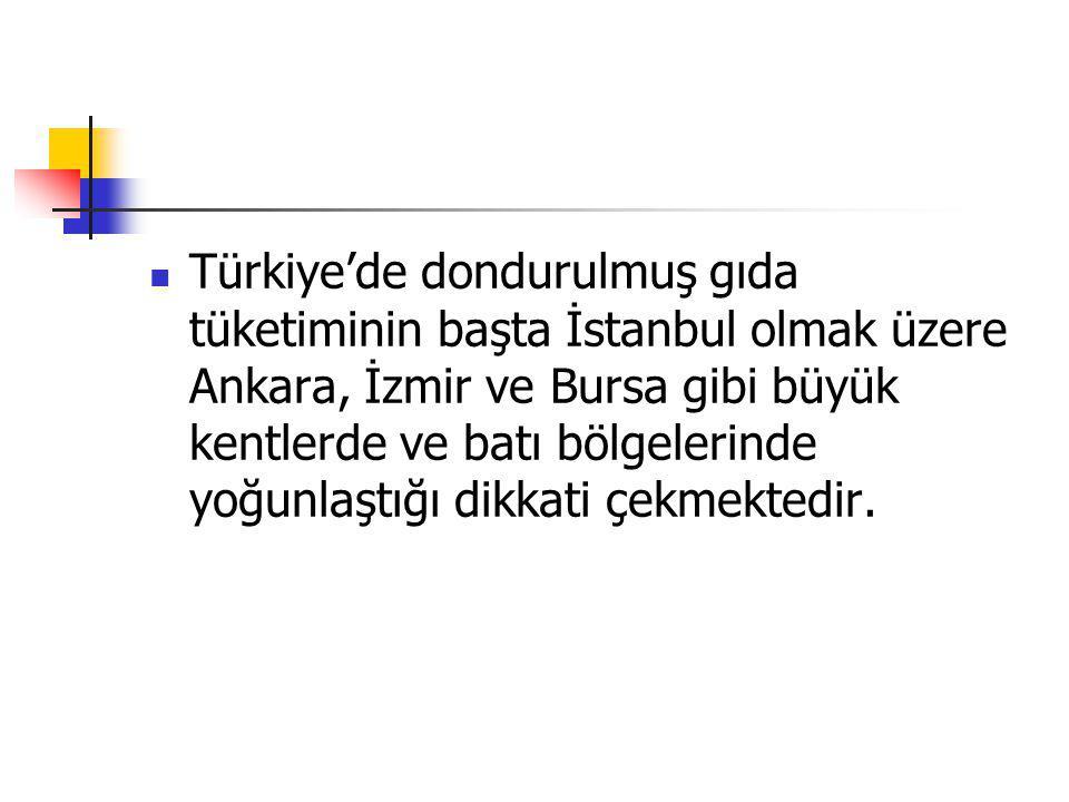 Türkiye'de dondurulmuş gıda tüketiminin başta İstanbul olmak üzere Ankara, İzmir ve Bursa gibi büyük kentlerde ve batı bölgelerinde yoğunlaştığı dikkati çekmektedir.