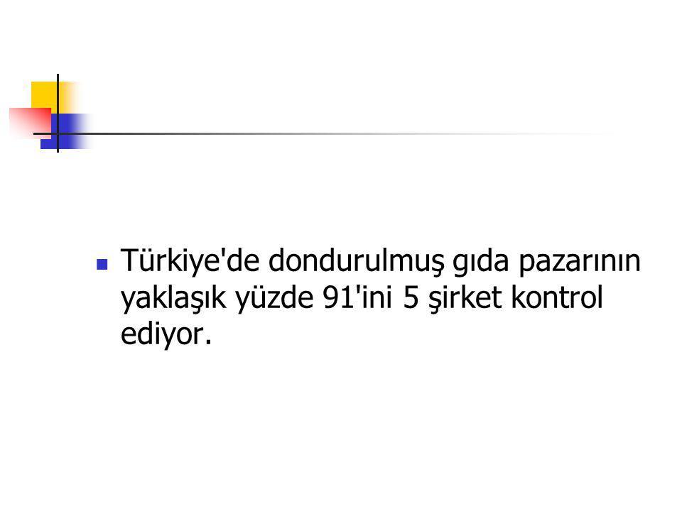 Türkiye de dondurulmuş gıda pazarının yaklaşık yüzde 91 ini 5 şirket kontrol ediyor.