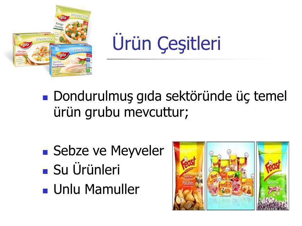 Ürün Çeşitleri Dondurulmuş gıda sektöründe üç temel ürün grubu mevcuttur; Sebze ve Meyveler. Su Ürünleri.
