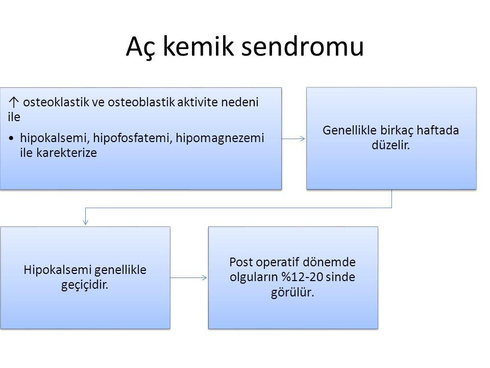 Aç kemik sendromu ↑ osteoklastik ve osteoblastik aktivite nedeni ile