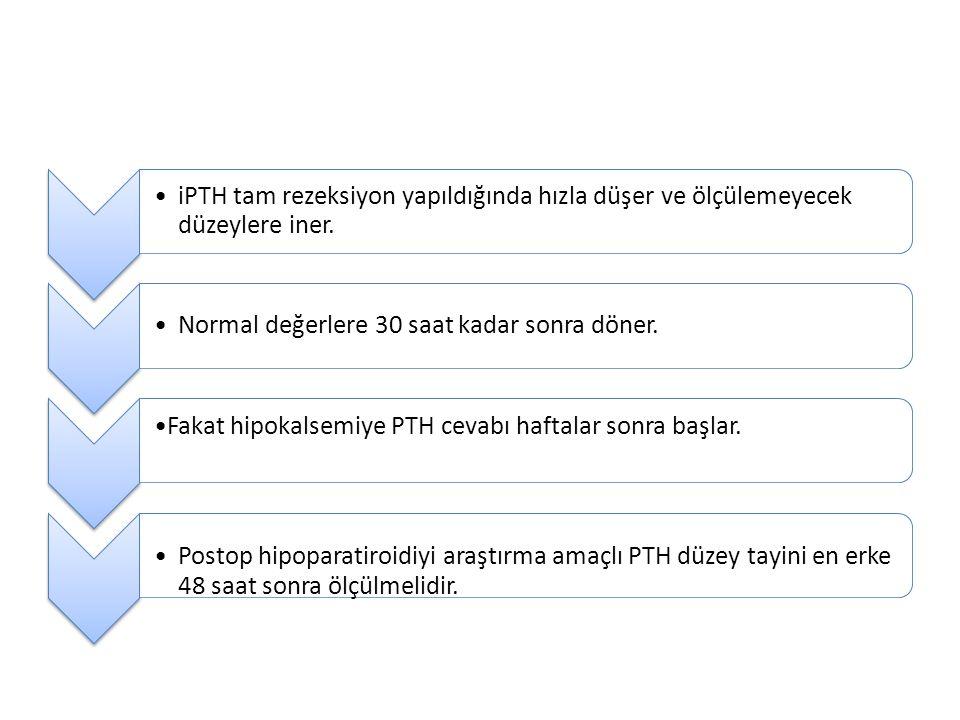 iPTH tam rezeksiyon yapıldığında hızla düşer ve ölçülemeyecek düzeylere iner.