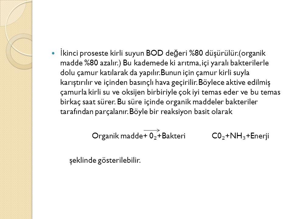 İkinci proseste kirli suyun BOD değeri %80 düşürülür