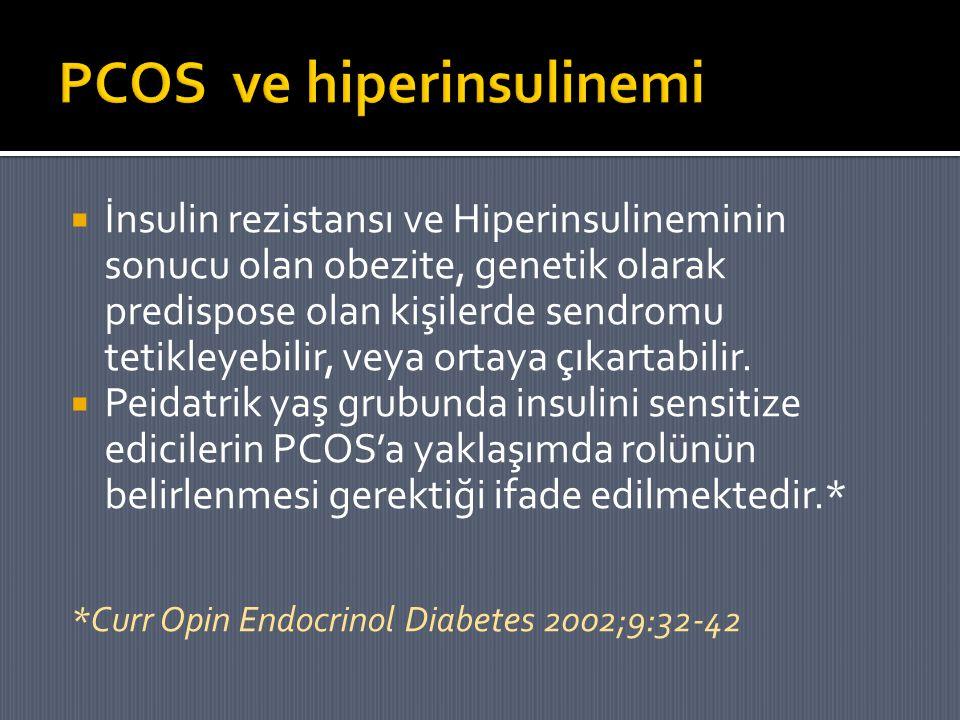 PCOS ve hiperinsulinemi