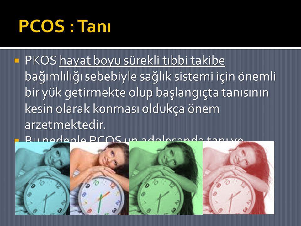 PCOS : Tanı