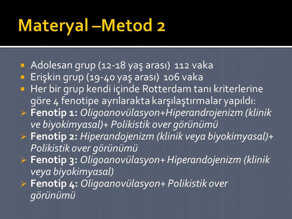 Materyal –Metod 2 Adolesan grup (12-18 yaş arası) 112 vaka