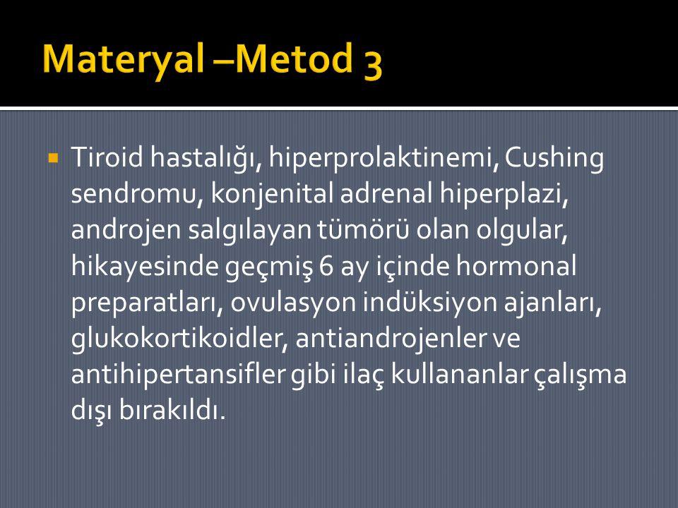 Materyal –Metod 3