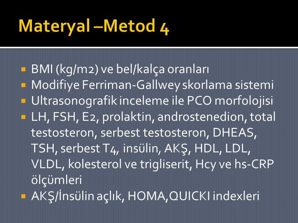Materyal –Metod 4 BMI (kg/m2) ve bel/kalça oranları