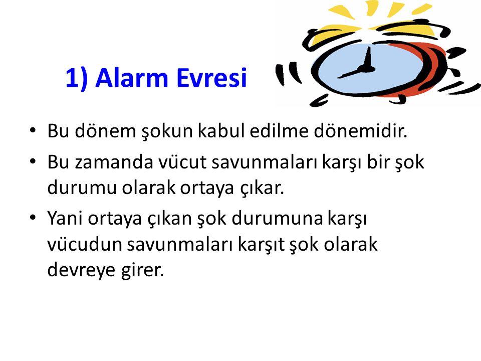1) Alarm Evresi Bu dönem şokun kabul edilme dönemidir.