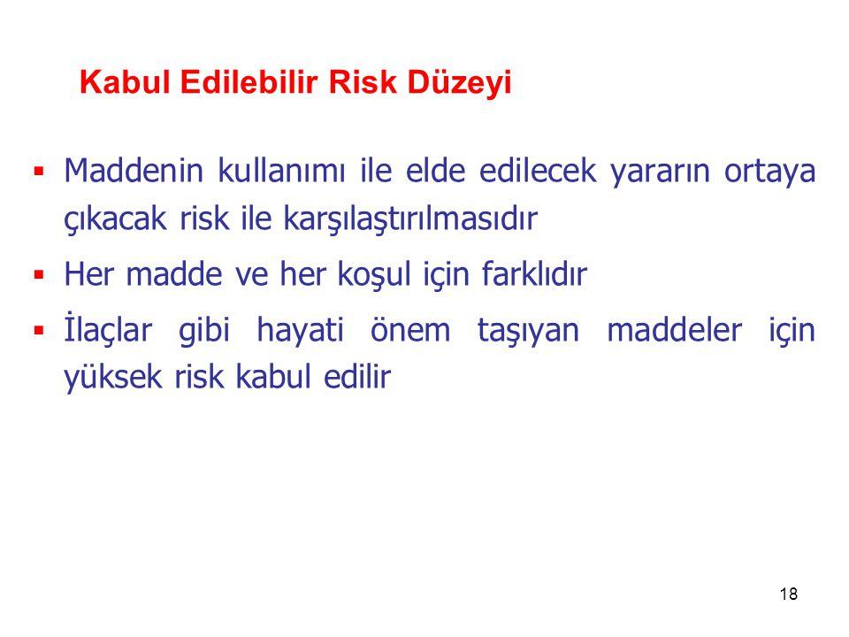 Kabul Edilebilir Risk Düzeyi