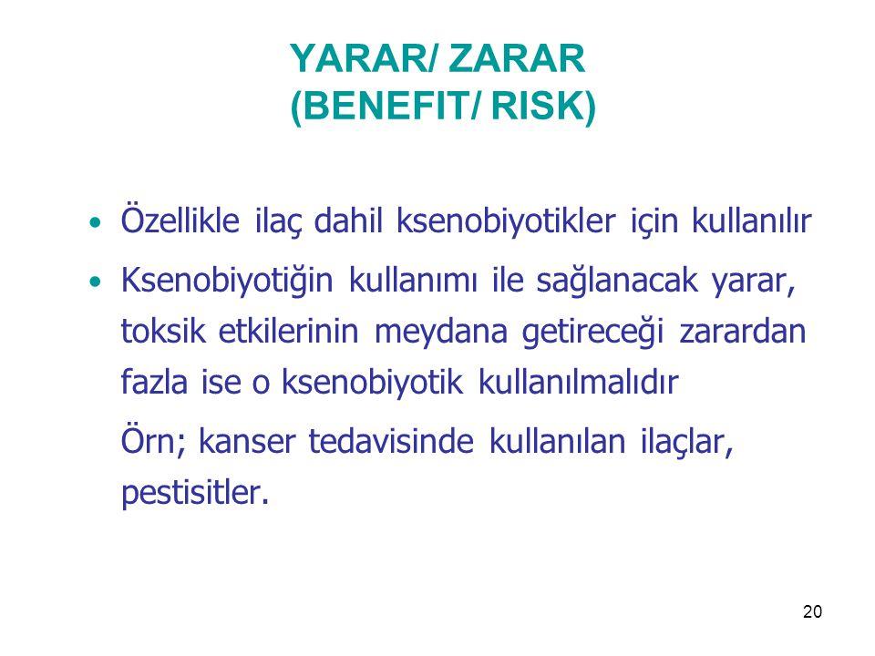 YARAR/ ZARAR (BENEFIT/ RISK)