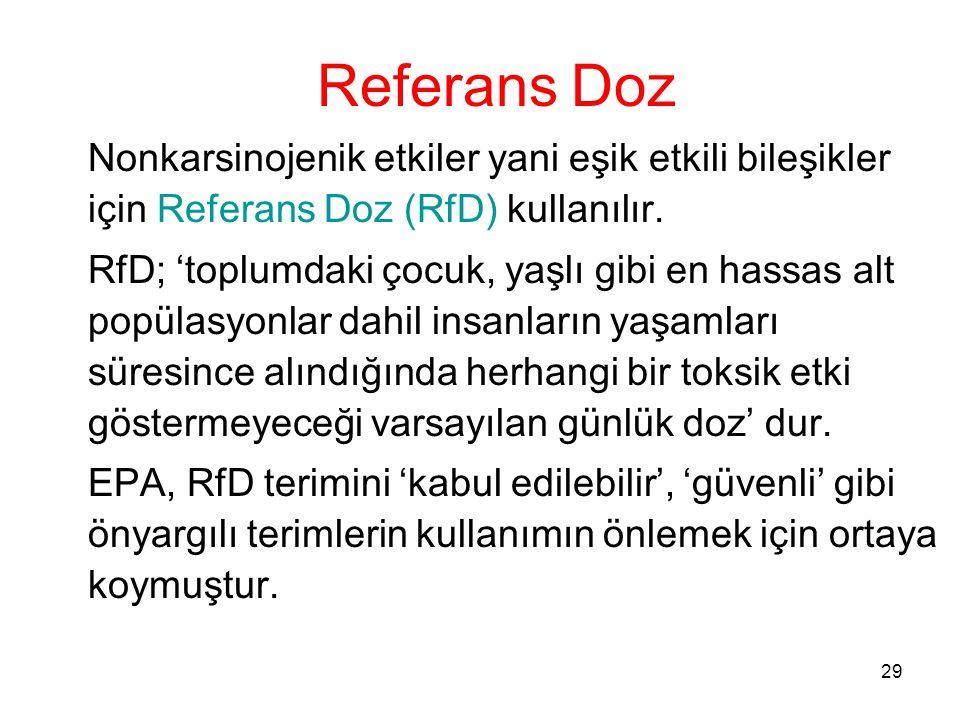 Referans Doz Nonkarsinojenik etkiler yani eşik etkili bileşikler için Referans Doz (RfD) kullanılır.