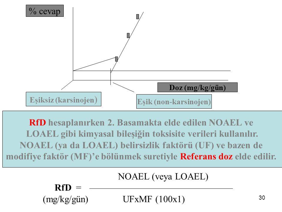 RfD hesaplanırken 2. Basamakta elde edilen NOAEL ve