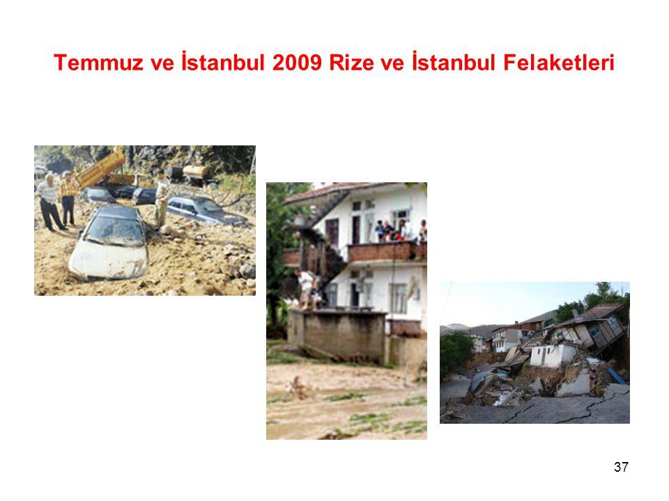 Temmuz ve İstanbul 2009 Rize ve İstanbul Felaketleri