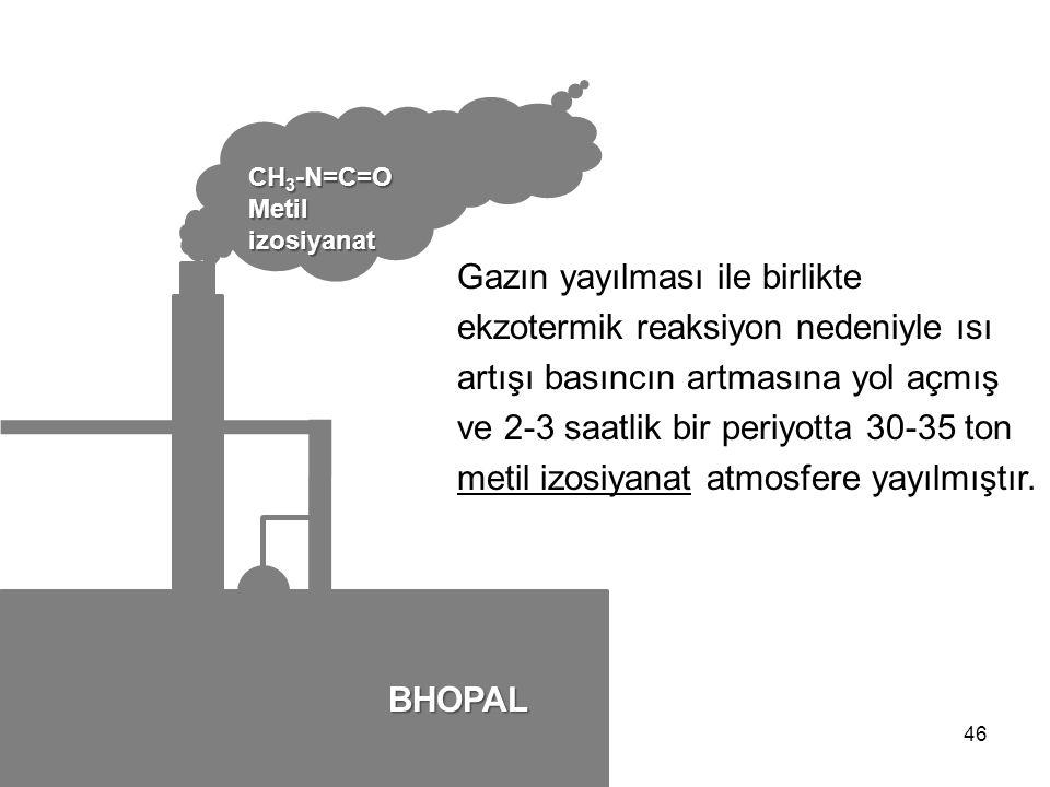 CH3-N=C=O Metil izosiyanat. BHOPAL.
