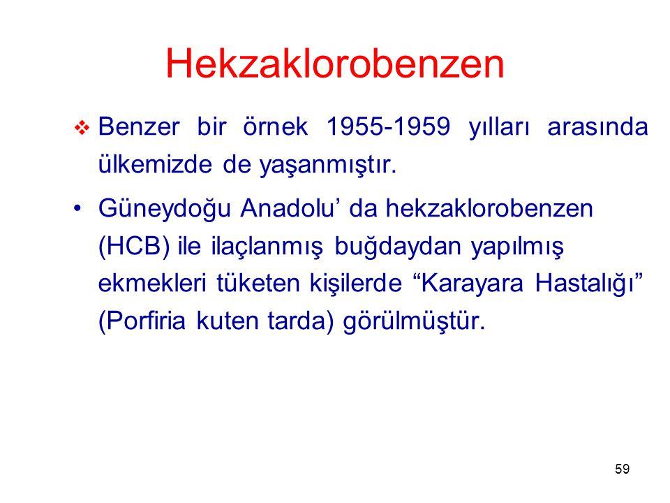 Hekzaklorobenzen Benzer bir örnek 1955-1959 yılları arasında ülkemizde de yaşanmıştır.