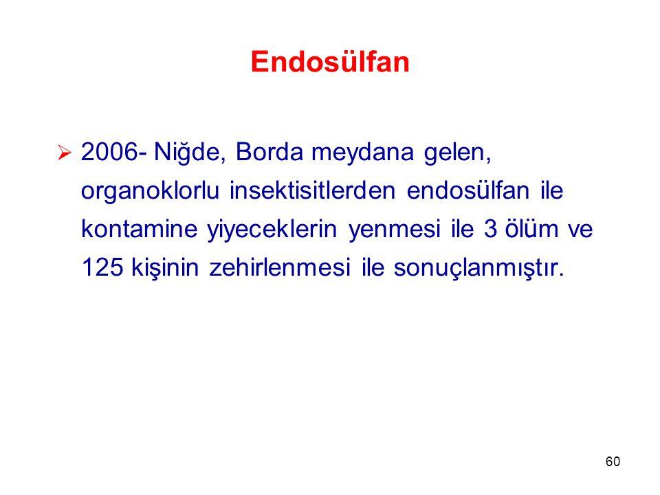 Endosülfan