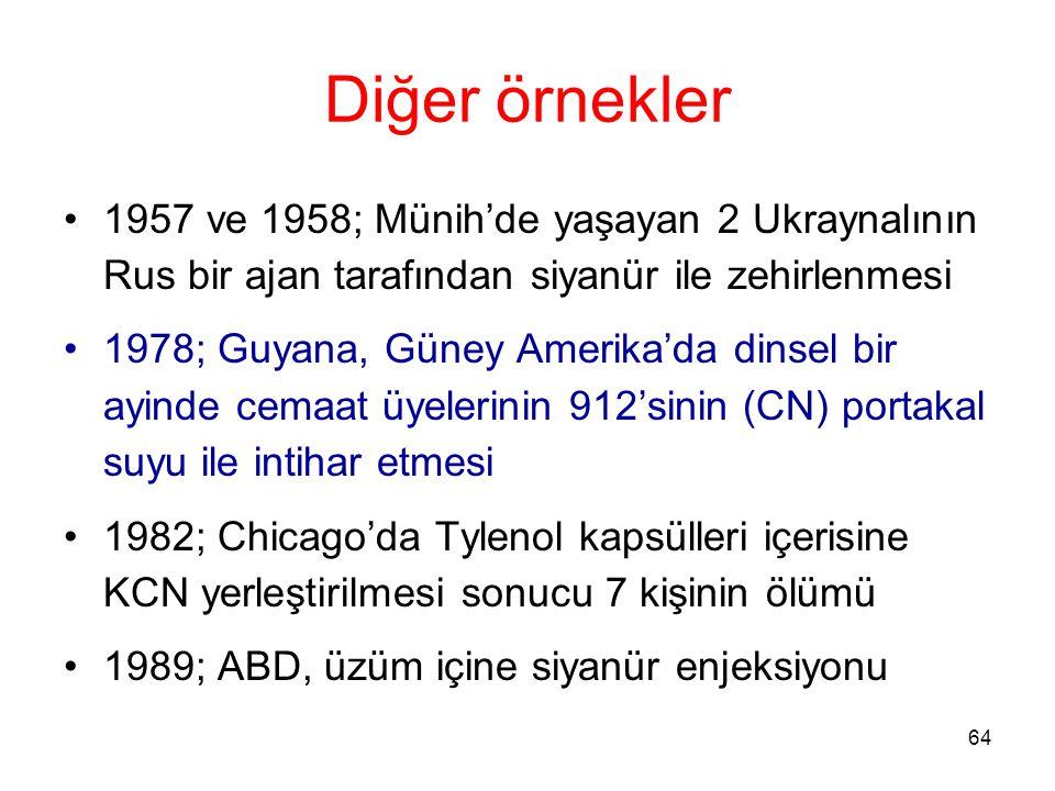 Diğer örnekler 1957 ve 1958; Münih'de yaşayan 2 Ukraynalının Rus bir ajan tarafından siyanür ile zehirlenmesi.