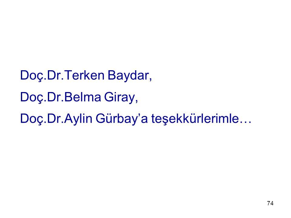 Doç.Dr.Terken Baydar, Doç.Dr.Belma Giray, Doç.Dr.Aylin Gürbay'a teşekkürlerimle…