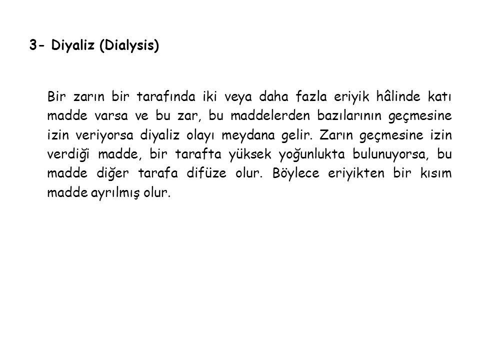 3- Diyaliz (Dialysis)