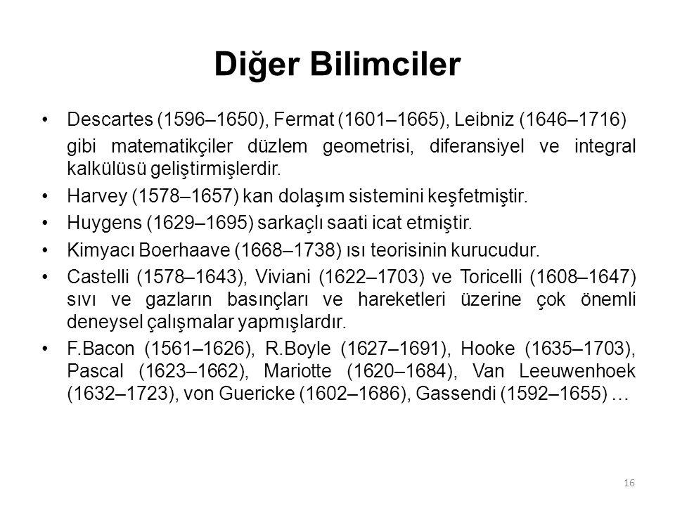 Diğer Bilimciler Descartes (1596–1650), Fermat (1601–1665), Leibniz (1646–1716)