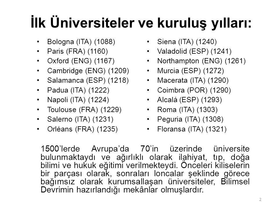 İlk Üniversiteler ve kuruluş yılları: