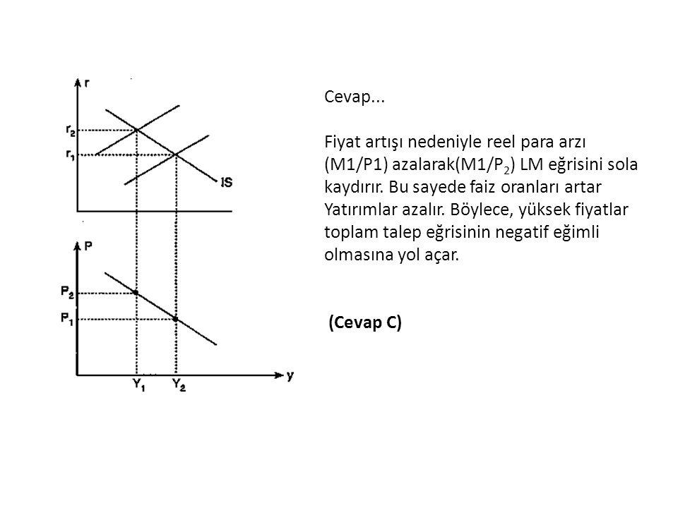 Cevap... Fiyat artışı nedeniyle reel para arzı (M1/P1) azalarak(M1/P2) LM eğrisini sola kaydırır. Bu sayede faiz oranları artar.