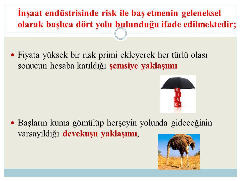 İnşaat endüstrisinde risk ile baş etmenin geleneksel olarak başlıca dört yolu bulunduğu ifade edilmektedir;