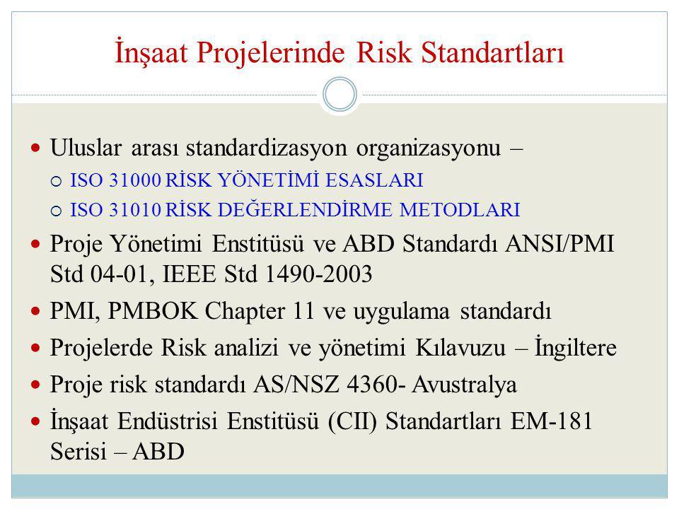 İnşaat Projelerinde Risk Standartları
