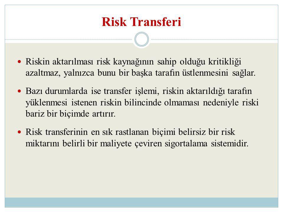 Risk Transferi Riskin aktarılması risk kaynağının sahip olduğu kritikliği azaltmaz, yalnızca bunu bir başka tarafın üstlenmesini sağlar.