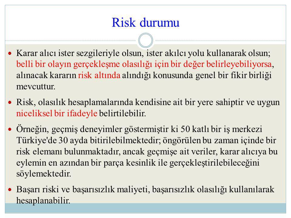 Risk durumu