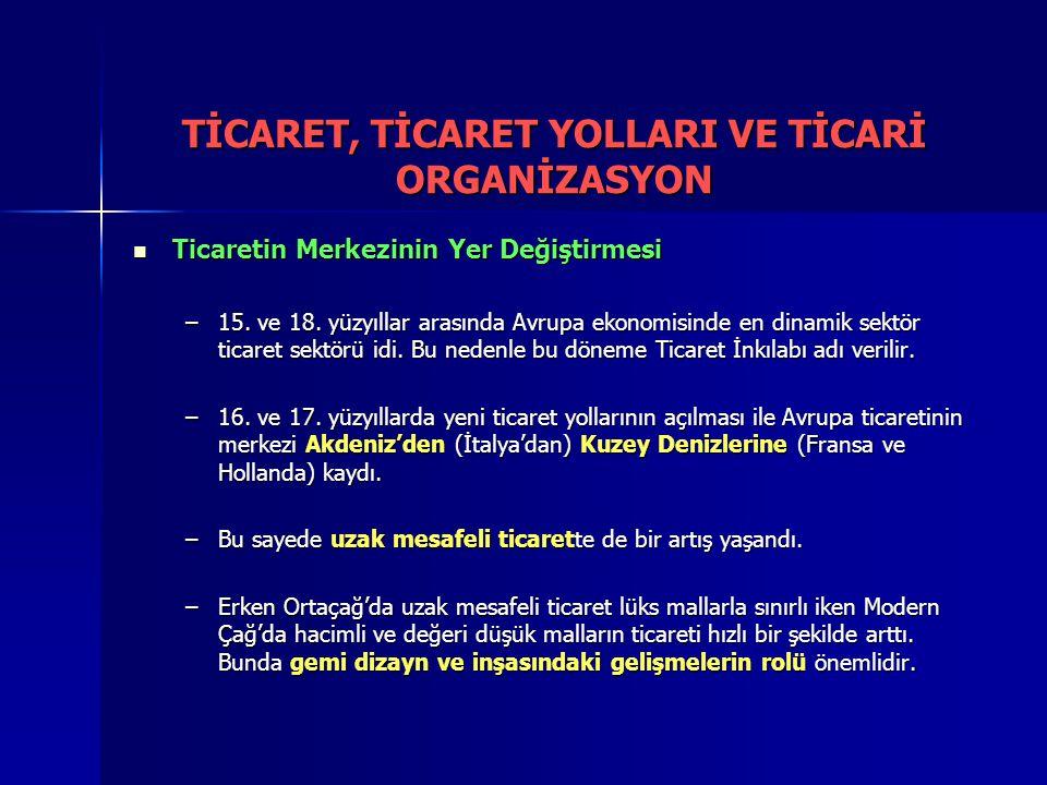 TİCARET, TİCARET YOLLARI VE TİCARİ ORGANİZASYON
