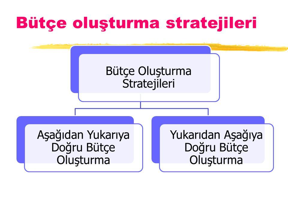 Bütçe oluşturma stratejileri