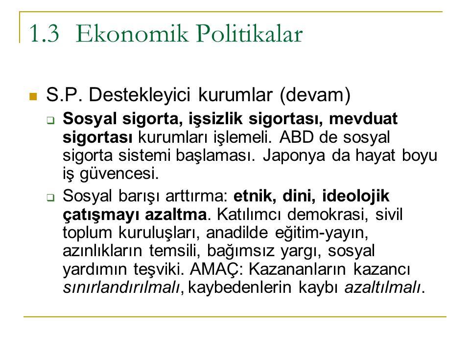1.3 Ekonomik Politikalar S.P. Destekleyici kurumlar (devam)