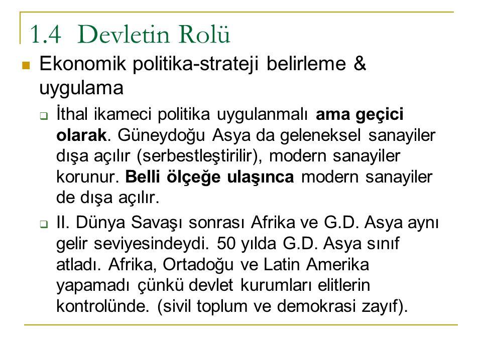 1.4 Devletin Rolü Ekonomik politika-strateji belirleme & uygulama