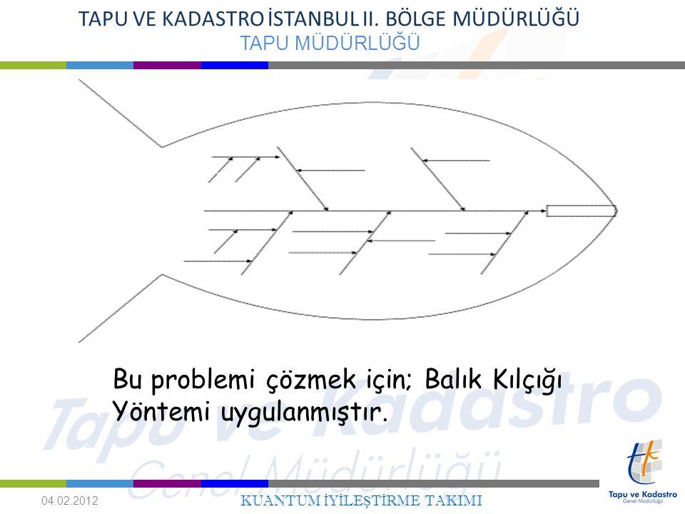 Bu problemi çözmek için; Balık Kılçığı Yöntemi uygulanmıştır.