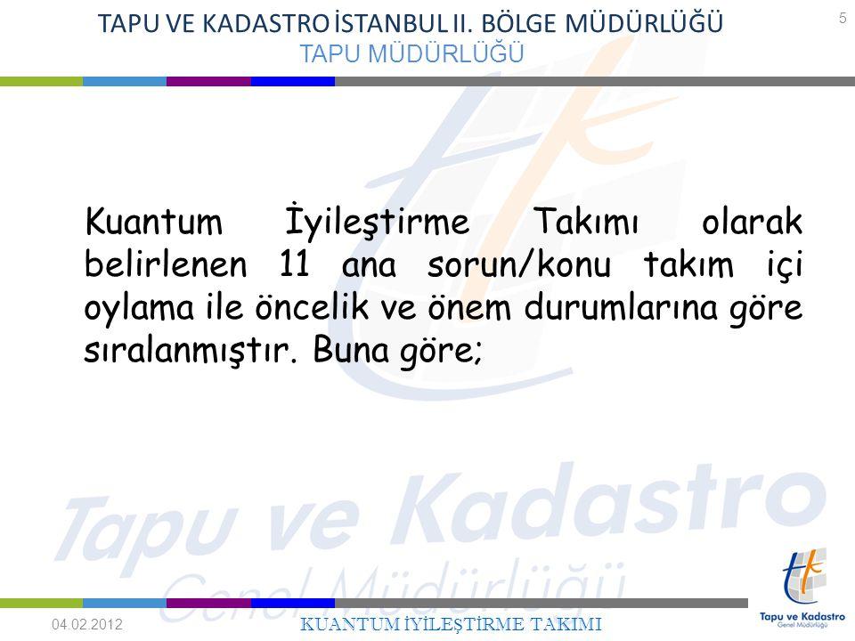 TAPU VE KADASTRO İSTANBUL II. BÖLGE MÜDÜRLÜĞÜ TAPU MÜDÜRLÜĞÜ