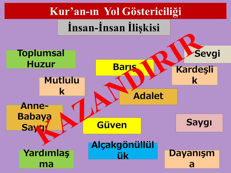 Kur'an-ın Yol Göstericiliği