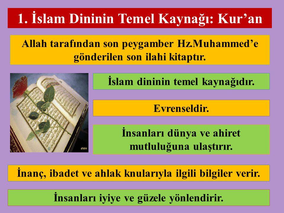 1. İslam Dininin Temel Kaynağı: Kur'an