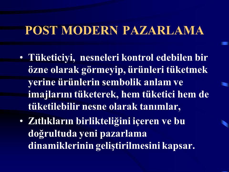POST MODERN PAZARLAMA