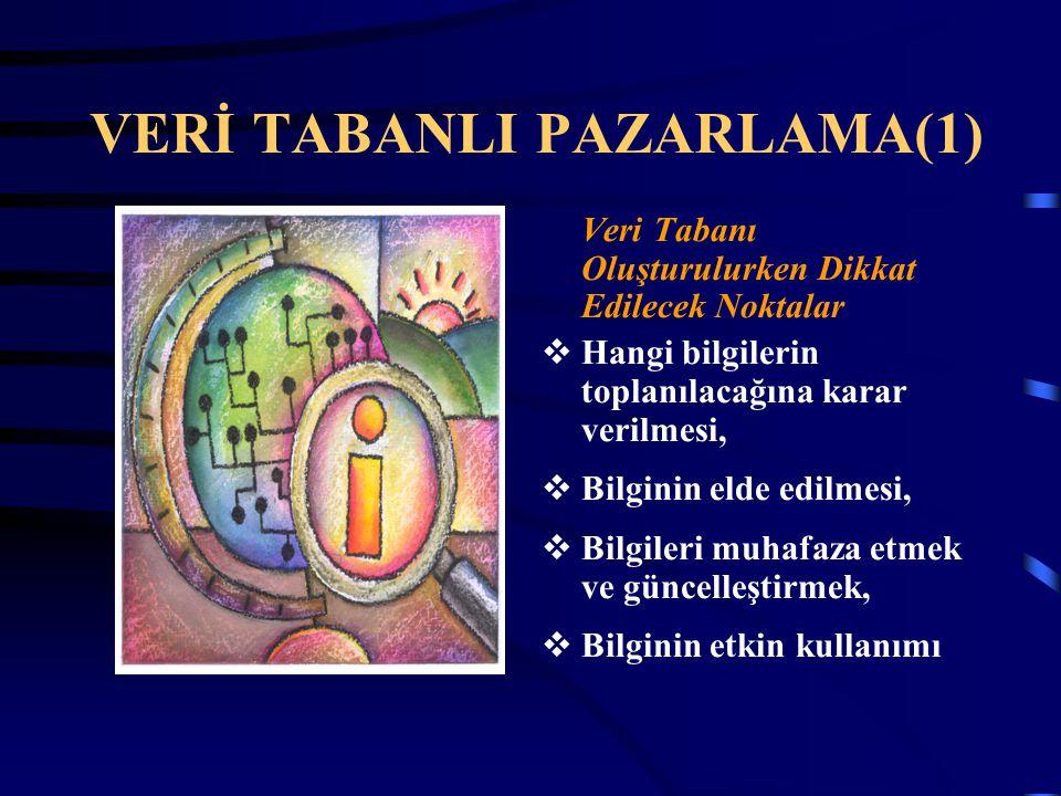 VERİ TABANLI PAZARLAMA(1)