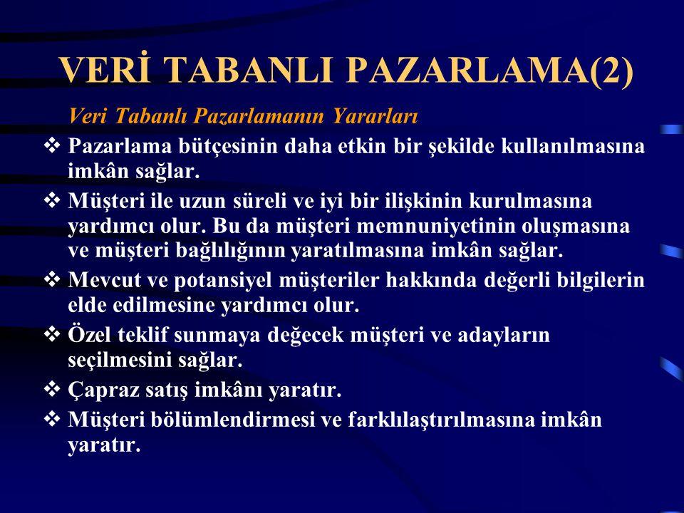 VERİ TABANLI PAZARLAMA(2)