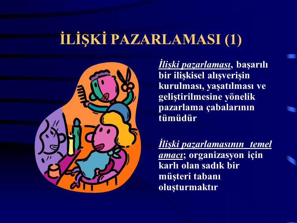 İLİŞKİ PAZARLAMASI (1)