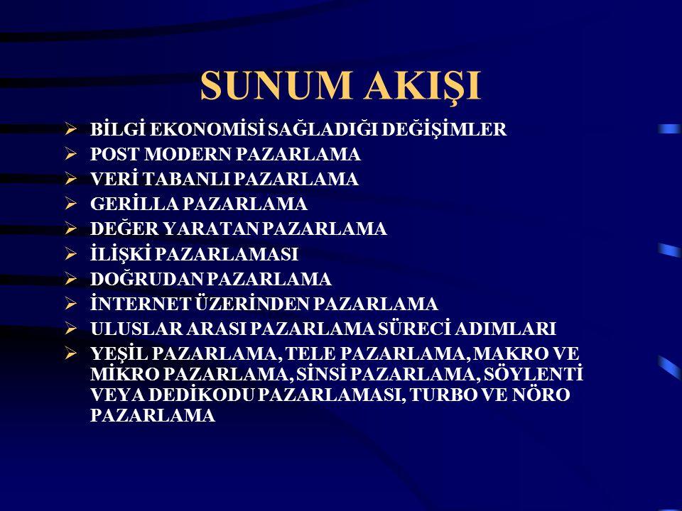 SUNUM AKIŞI BİLGİ EKONOMİSİ SAĞLADIĞI DEĞİŞİMLER POST MODERN PAZARLAMA
