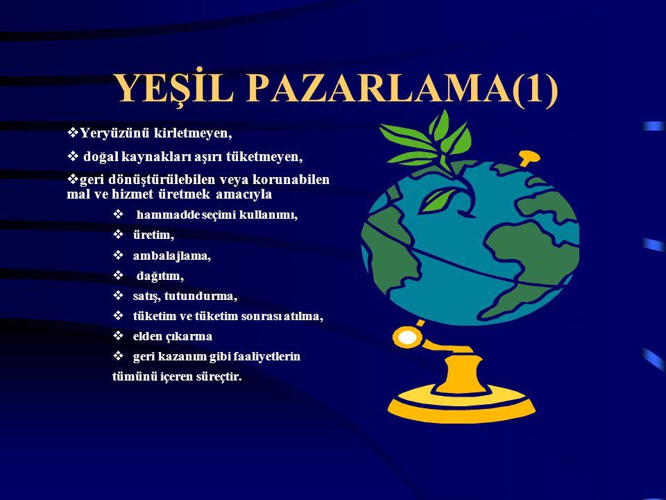 YEŞİL PAZARLAMA(1) Yeryüzünü kirletmeyen,