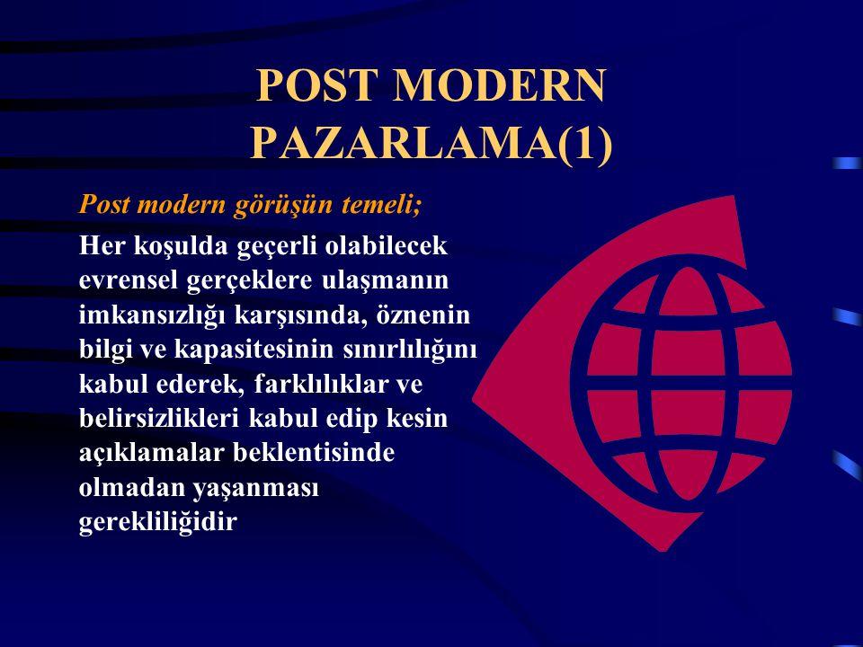 POST MODERN PAZARLAMA(1)